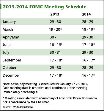 December fed meeting date