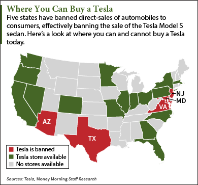 through car dealerships a process that tesla refuses to accept