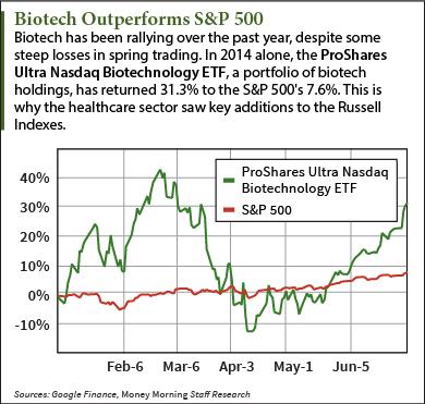 micro-cap stocks