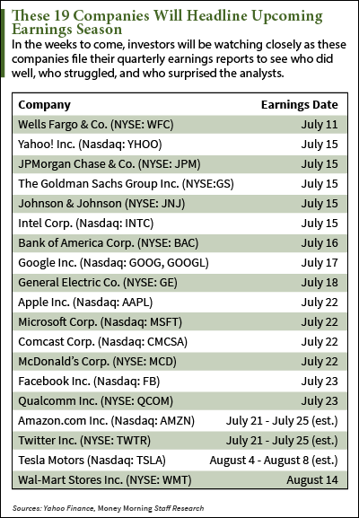 2014 earnings calendar