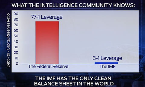 IMF only source of liquidity