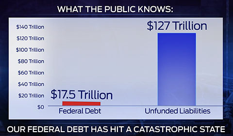 federal debt hit catastrophic state to bring economic recession