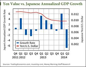 bank of japan stimulus