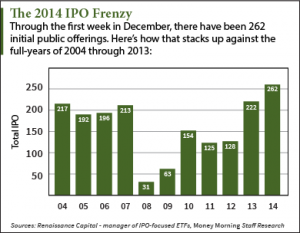 IPOs 2014