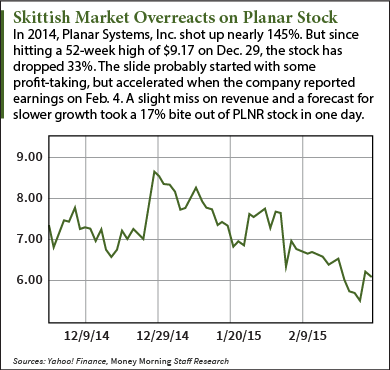 Planar stock