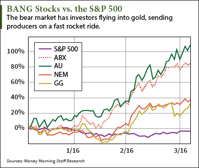 gold bang stocks