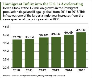 border patrol budget cuts