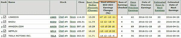 season earnings
