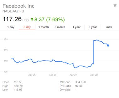 facebook-stock-pic