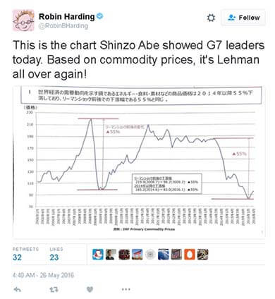 Shinzo market crash