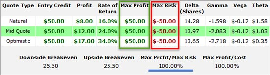 profitable trading strategy
