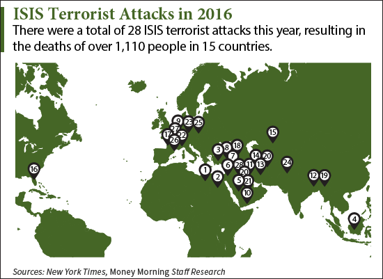 ISIS terrorist attacks