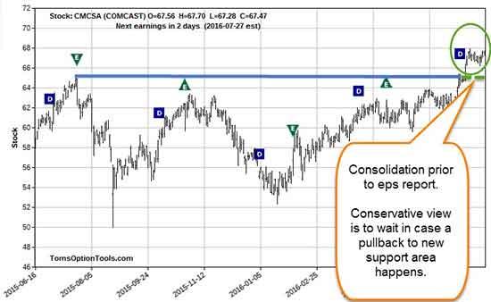 chart-01-rio
