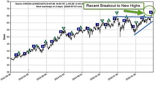 chart-02-rio