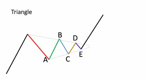 ppt-triangle