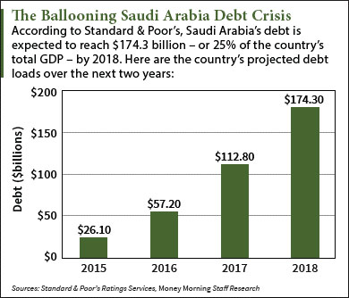 saudia-arabia-graphic02