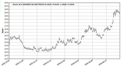 tom-graph-02