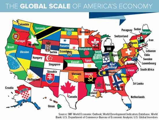 8-30-16-FH-image-4-global-scale-economy