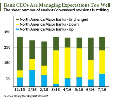 bank-ceo-graphic
