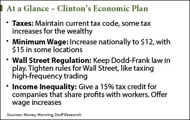 clintons-economic-plan-graphic