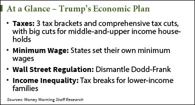 trumps-economic-plan-graphic