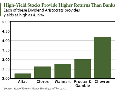 high yield stocks to buy